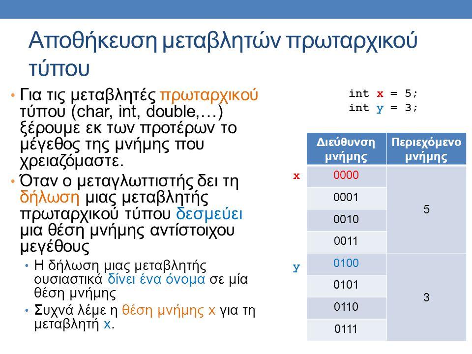 Αποθήκευση μεταβλητών πρωταρχικού τύπου Για τις μεταβλητές πρωταρχικού τύπου (char, int, double,…) ξέρουμε εκ των προτέρων το μέγεθος της μνήμης που χ