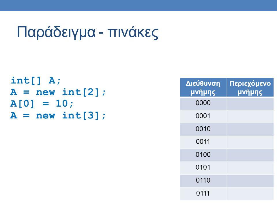 Παράδειγμα - πινάκες int[] A; A = new int[2]; A[0] = 10; A = new int[3]; Διεύθυνση μνήμης Περιεχόμενο μνήμης 0000 0001 0010 0011 0100 0101 0110 0111