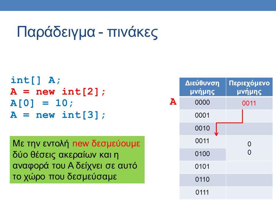 Παράδειγμα - πινάκες int[] A; A = new int[2]; A[0] = 10; A = new int[3]; Διεύθυνση μνήμης Περιεχόμενο μνήμης 0000 0011 0001 0010 0011 0000 0100 0101 0