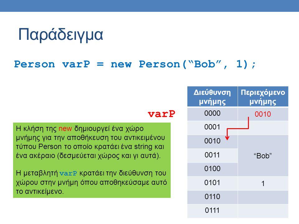 """Παράδειγμα Person varP = new Person(""""Bob"""", 1); Διεύθυνση μνήμης Περιεχόμενο μνήμης 0000 0010 0001 0010 """"Bob"""" 0011 0100 0101 1 0110 0111 varP H κλήση τ"""