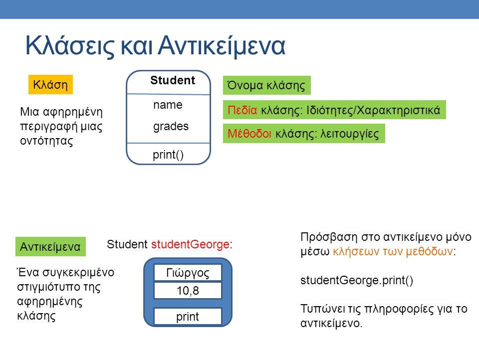 Κλάσεις και Αντικείμενα Student name print() grades Κλάση Student studentGeorge: 10,8 Γιώργος print Αντικείμενα Μια αφηρημένη περιγραφή μιας οντότητας Όνομα κλάσης Πεδία κλάσης: Ιδιότητες/Χαρακτηριστικά Μέθοδοι κλάσης: λειτουργίες Ένα συγκεκριμένο στιγμιότυπο της αφηρημένης κλάσης Πρόσβαση στο αντικείμενο μόνο μέσω κλήσεων των μεθόδων: studentGeorge.print() Τυπώνει τις πληροφορίες για το αντικείμενο.
