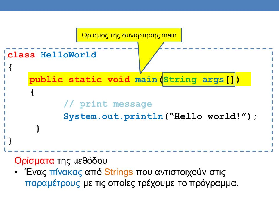 "class HelloWorld { public static void main(String args[]) { // print message System.out.println(""Hello world!""); } Ορισμός της συνάρτησης main Ορίσματ"