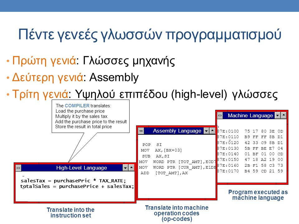 Διαδικασιακή αναπαράσταση + dataprocedures Real world entities Software Representation
