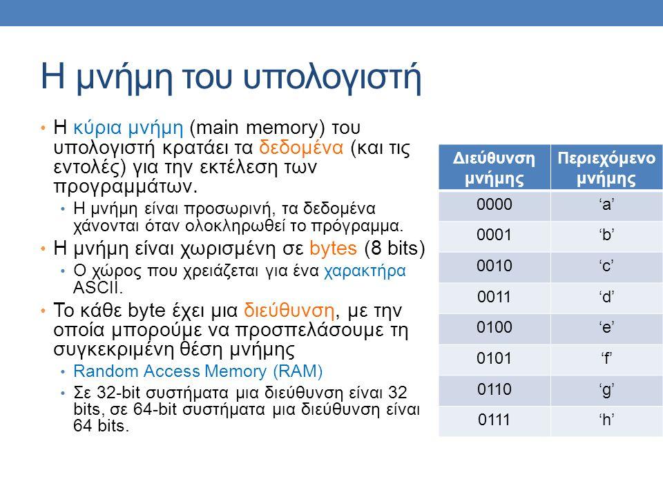 Η μνήμη του υπολογιστή Η κύρια μνήμη (main memory) του υπολογιστή κρατάει τα δεδομένα (και τις εντολές) για την εκτέλεση των προγραμμάτων.
