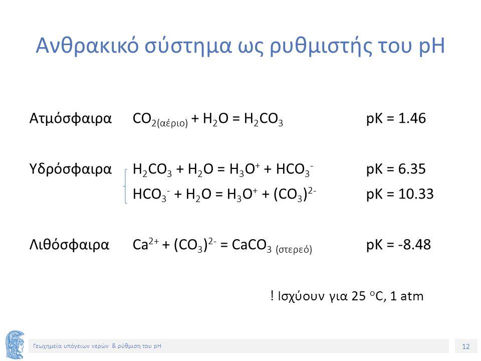 12 Γεωχημεία υπόγειων νερών & ρύθμιση του pH Ανθρακικό σύστημα ως ρυθμιστής του pH Ατμόσφαιρα CO 2(αέριο) + H 2 O = H 2 CO 3 pK = 1.46 Υδρόσφαιρα H 2 CO 3 + H 2 O = H 3 O + + HCO 3 - pK = 6.35 HCO 3 - + H 2 O = H 3 O + + (CO 3 ) 2- pK = 10.33 Λιθόσφαιρα Ca 2+ + (CO 3 ) 2- = CaCO 3 (στερεό) pK = -8.48 .