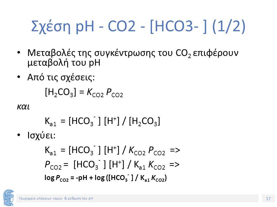 17 Γεωχημεία υπόγειων νερών & ρύθμιση του pH Σχέση pH - CO2 - [ΗCO3- ] (1/2) Μεταβολές της συγκέντρωσης του CO 2 επιφέρουν μεταβολή του pH Από τις σχέσεις: [H 2 CO 3 ] = K CO2 P CO2 και K a1 = [ΗCO 3 - ] [H + ] / [H 2 CO 3 ] Ισχύει: K a1 = [ΗCO 3 - ] [H + ] / K CO2 P CO2 => P CO2 = [ΗCO 3 - ] [H + ] / K a1 K CO2 => log P CO2 = -pH + log ([ΗCO 3 - ] / K a1 K CO2 )