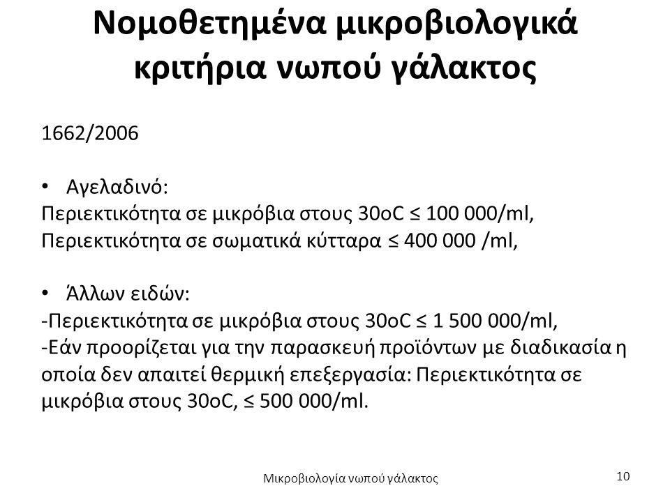 Νομοθετημένα μικροβιολογικά κριτήρια νωπού γάλακτος 1662/2006 Αγελαδινό: Περιεκτικότητα σε μικρόβια στους 30oC ≤ 100 000/ml, Περιεκτικότητα σε σωματικ