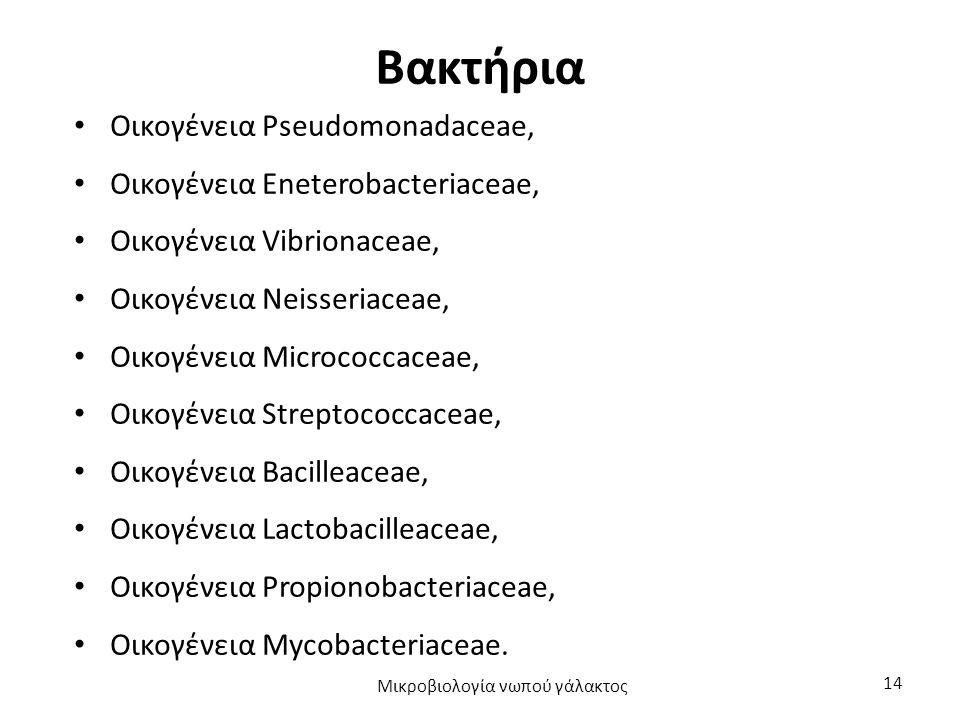 Βακτήρια Οικογένεια Pseudomonadaceae, Οικογένεια Eneterobacteriaceae, Οικογένεια Vibrionaceae, Οικογένεια Neisseriaceae, Οικογένεια Micrococcaceae, Οι