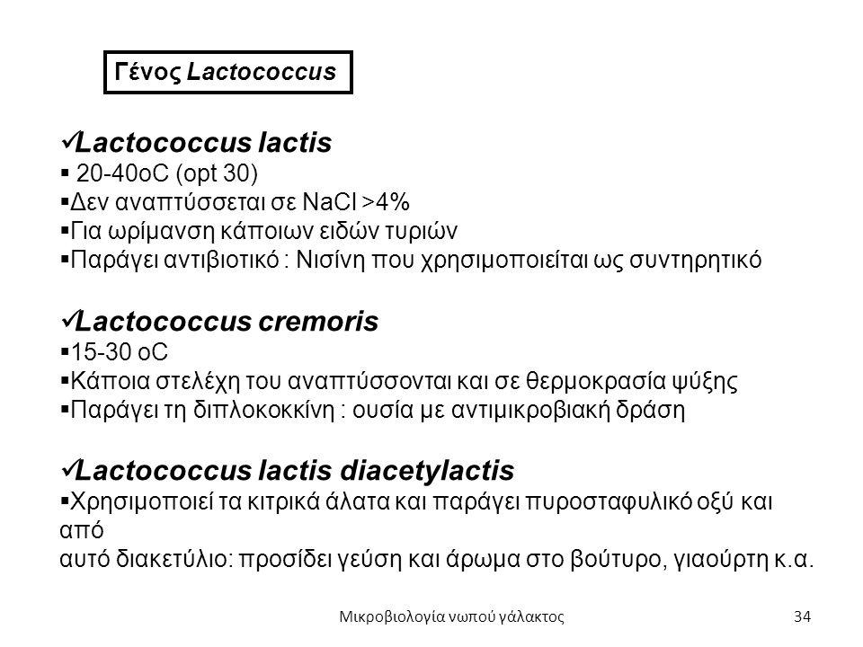 34 Γένος Lactococcus Lactococcus lactis  20-40οC (opt 30)  Δεν αναπτύσσεται σε NaCl >4%  Για ωρίμανση κάποιων ειδών τυριών  Παράγει αντιβιοτικό :