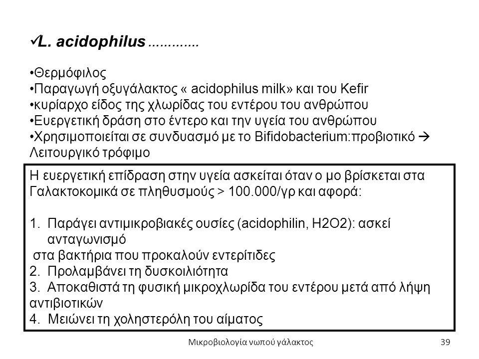 39 L. acidophilus …………. Θερμόφιλος Παραγωγή οξυγάλακτος « acidophilus milk» και του Kefir κυρίαρχο είδος της χλωρίδας του εντέρου του ανθρώπου Ευεργετ