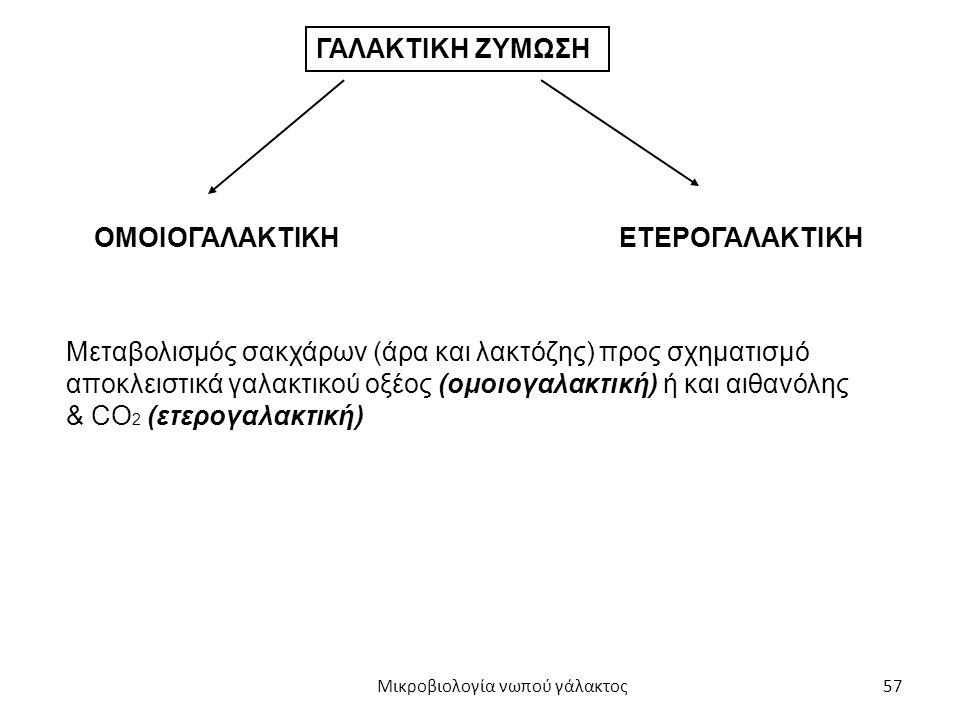 57 ΓΑΛΑΚΤΙΚΗ ΖΥΜΩΣΗ Μεταβολισμός σακχάρων (άρα και λακτόζης) προς σχηματισμό αποκλειστικά γαλακτικού οξέος (ομοιογαλακτική) ή και αιθανόλης & CO 2 (ετ