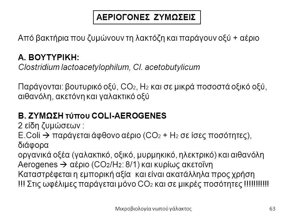 63 ΑΕΡΙΟΓΟΝΕΣ ΖΥΜΩΣΕΙΣ Από βακτήρια που ζυμώνουν τη λακτόζη και παράγουν οξύ + αέριο Α. ΒΟΥΤΥΡΙΚΗ: Clostridium lactoacetylophilum, Cl. acetobutylicum