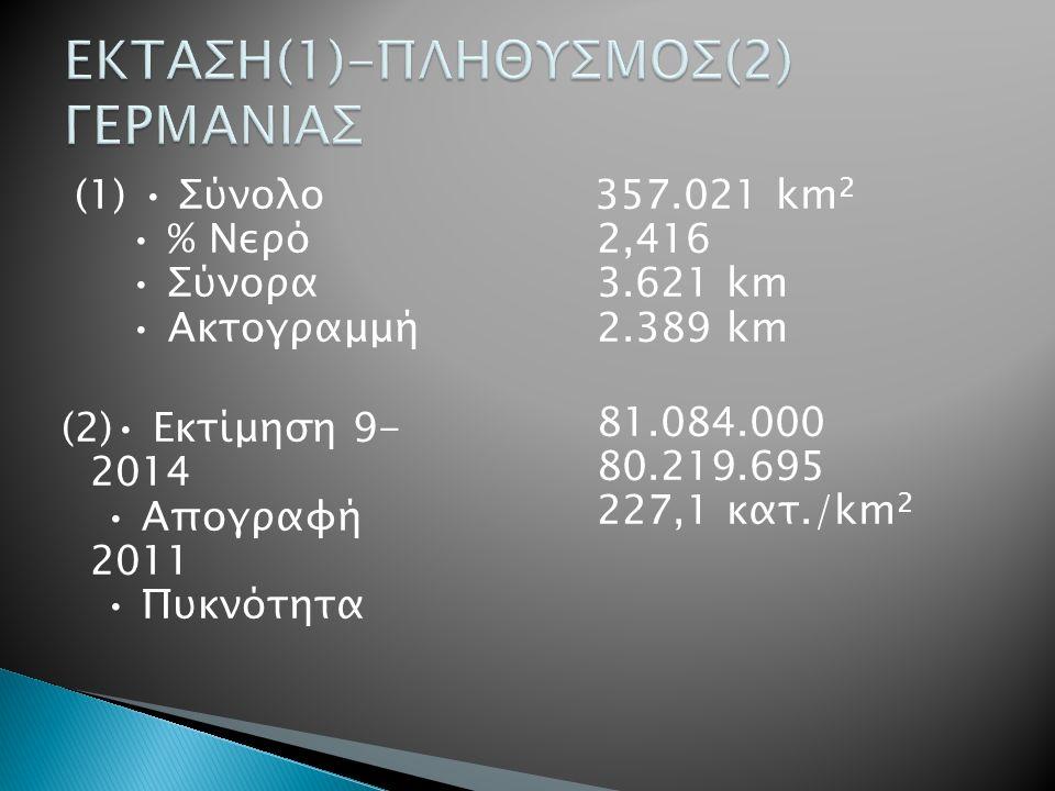 (1) Σύνολο % Νερό Σύνορα Ακτογραμμή (2) Εκτίμηση 9- 2014 Απογραφή 2011 Πυκνότητα 357.021 km 2 2,416 3.621 km 2.389 km 81.084.000 80.219.695 227,1 κατ./km 2
