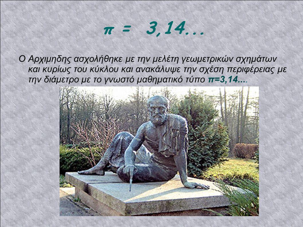 π = 3,14...