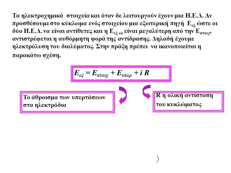 Τα ηλεκτροχημικά στοιχεία και όταν δε λειτουργούν έχουν μια Η.Ε.Δ.
