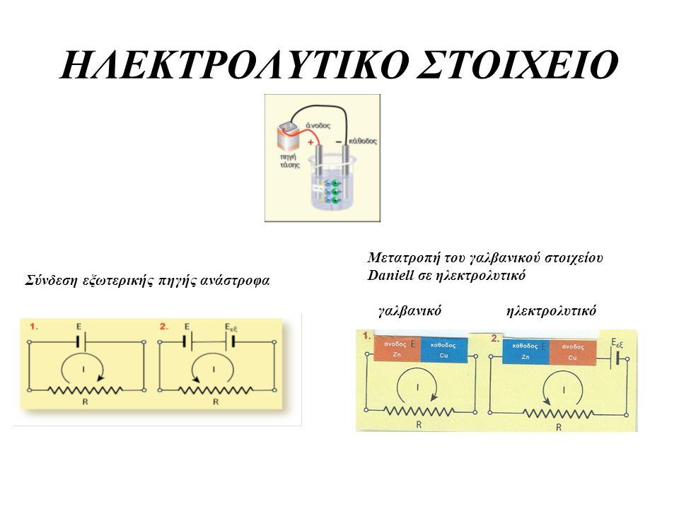 ΗΛΕΚΤΡΟΛΥΤΙΚΟ ΣΤΟΙΧΕΙΟ Μετατροπή του γαλβανικού στοιχείου Daniell σε ηλεκτρολυτικό γαλβανικόηλεκτρολυτικό Σύνδεση εξωτερικής πηγής ανάστροφα