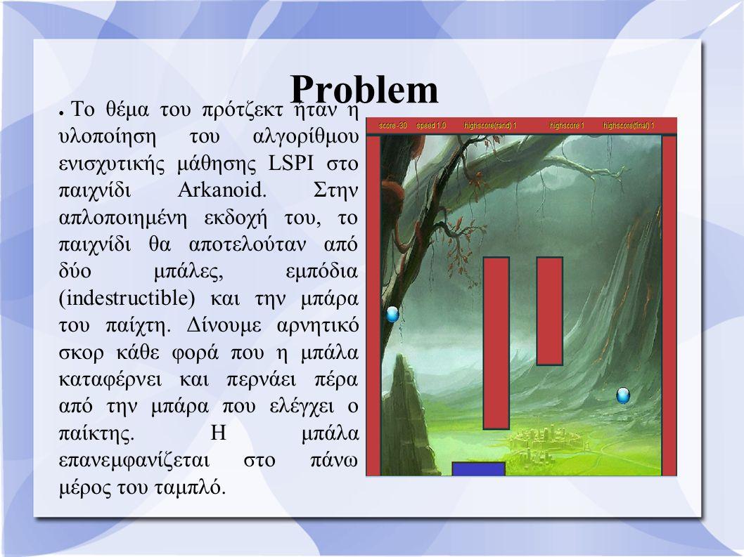 Problem ● Το θέμα του πρότζεκτ ήταν η υλοποίηση του αλγορίθμου ενισχυτικής μάθησης LSPI στο παιχνίδι Arkanoid. Στην απλοποιημένη εκδοχή του, το παιχνί