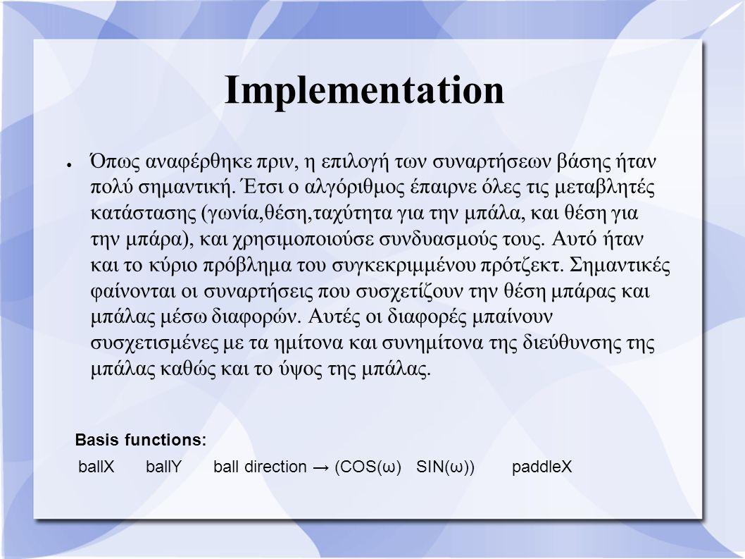 Implementation ● Όπως αναφέρθηκε πριν, η επιλογή των συναρτήσεων βάσης ήταν πολύ σημαντική. Έτσι ο αλγόριθμος έπαιρνε όλες τις μεταβλητές κατάστασης (