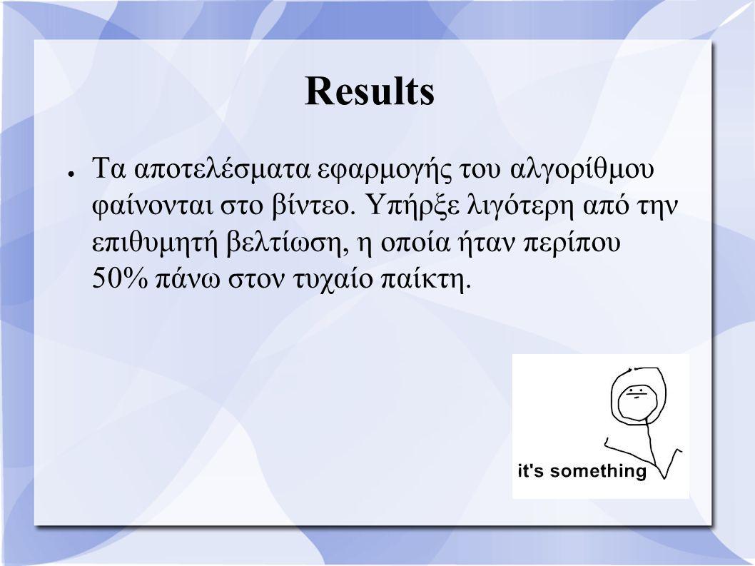 Results ● Τα αποτελέσματα εφαρμογής του αλγορίθμου φαίνονται στο βίντεο. Υπήρξε λιγότερη από την επιθυμητή βελτίωση, η οποία ήταν περίπου 50% πάνω στο