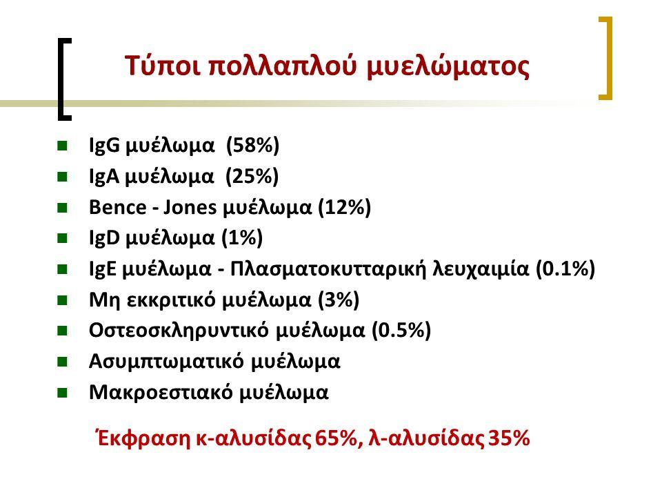 Τύποι πολλαπλού μυελώματος IgG μυέλωμα (58%) IgA μυέλωμα (25%) Bence - Jones μυέλωμα (12%) IgD μυέλωμα (1%) IgE μυέλωμα - Πλασματοκυτταρική λευχαιμία (0.1%) Μη εκκριτικό μυέλωμα (3%) Οστεοσκληρυντικό μυέλωμα (0.5%) Ασυμπτωματικό μυέλωμα Μακροεστιακό μυέλωμα Έκφραση κ-αλυσίδας 65%, λ-αλυσίδας 35%