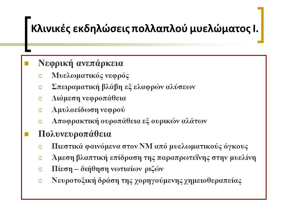 Κλινικές εκδηλώσεις πολλαπλού μυελώματος Ι.
