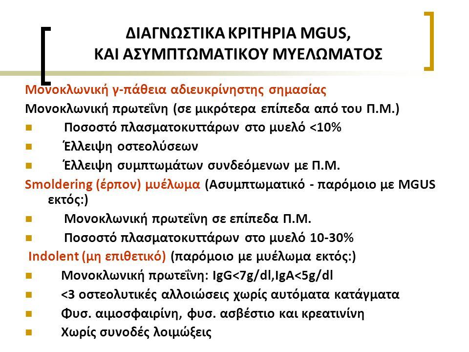 ΔΙΑΓΝΩΣΤΙΚΑ ΚΡΙΤΗΡΙΑ MGUS, ΚΑΙ ΑΣΥΜΠΤΩΜΑΤΙΚΟΥ ΜΥΕΛΩΜΑΤΟΣ Μονοκλωνική γ-πάθεια αδιευκρίνηστης σημασίας Μονοκλωνική πρωτεΐνη (σε μικρότερα επίπεδα από του Π.Μ.) Ποσοστό πλασματοκυττάρων στο μυελό <10% Έλλειψη οστεολύσεων Έλλειψη συμπτωμάτων συνδεόμενων με Π.Μ.