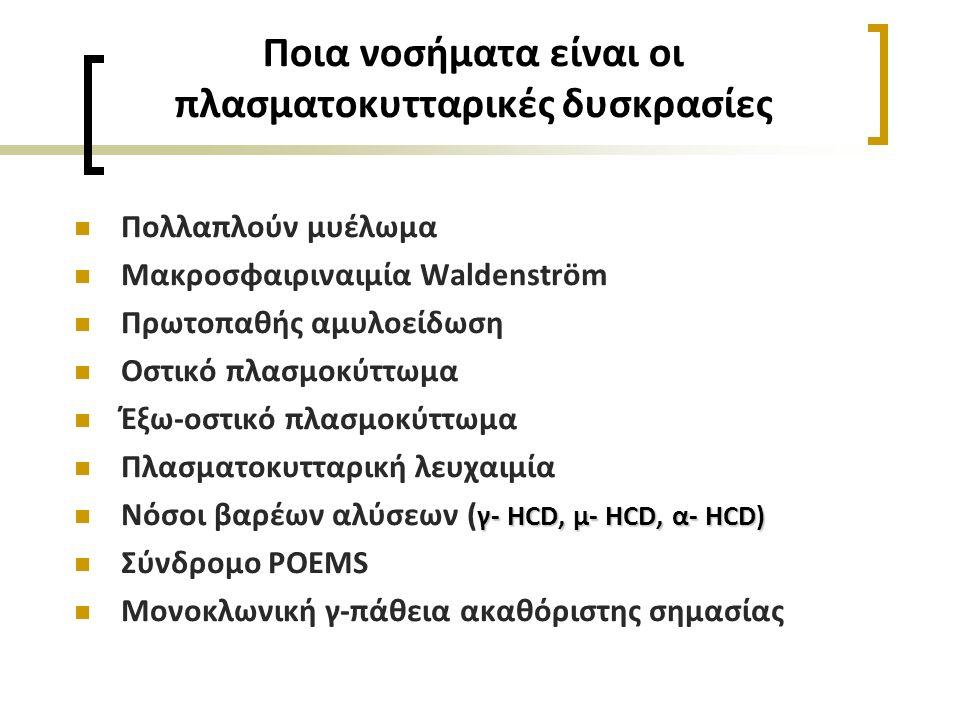 Ποια νοσήματα είναι οι πλασματοκυτταρικές δυσκρασίες Πολλαπλούν μυέλωμα Μακροσφαιριναιμία Waldenström Πρωτοπαθής αμυλοείδωση Οστικό πλασμοκύττωμα Έξω-οστικό πλασμοκύττωμα Πλασματοκυτταρική λευχαιμία γ- HCD, μ- HCD, α- HCD) Νόσοι βαρέων αλύσεων ( γ- HCD, μ- HCD, α- HCD) Σύνδρομο POEMS Μονοκλωνική γ-πάθεια ακαθόριστης σημασίας