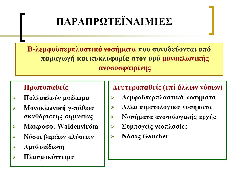 ΠΑΡΑΠΡΩΤΕΪΝΑΙΜΙΕΣ Πρωτοπαθείς  Πολλαπλούν μυέλωμα  Μονοκλωνική γ-πάθεια ακαθόριστης σημασίας  Μακροσφ.