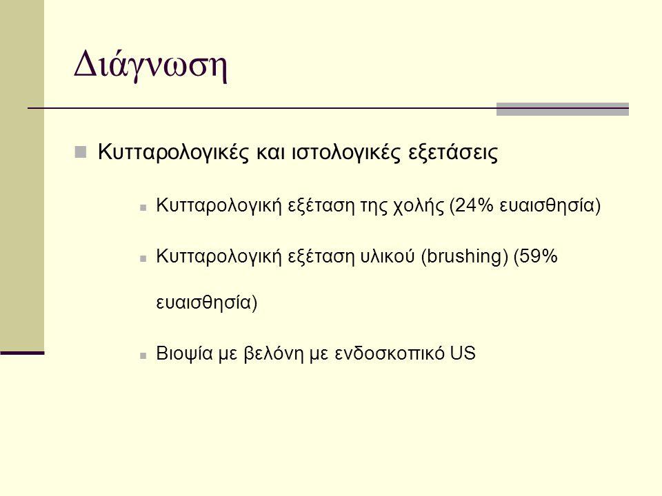 Κυτταρολογικές και ιστολογικές εξετάσεις Κυτταρολογική εξέταση της χολής (24% ευαισθησία) Κυτταρολογική εξέταση υλικού (brushing) (59% ευαισθησία) Βιοψία με βελόνη με ενδοσκοπικό US Διάγνωση