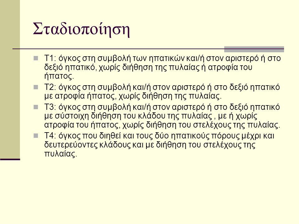 Σταδιοποίηση Τ1: όγκος στη συμβολή των ηπατικών και/ή στον αριστερό ή στο δεξιό ηπατικό, χωρίς διήθηση της πυλαίας ή ατροφία του ήπατος. Τ2: όγκος στη