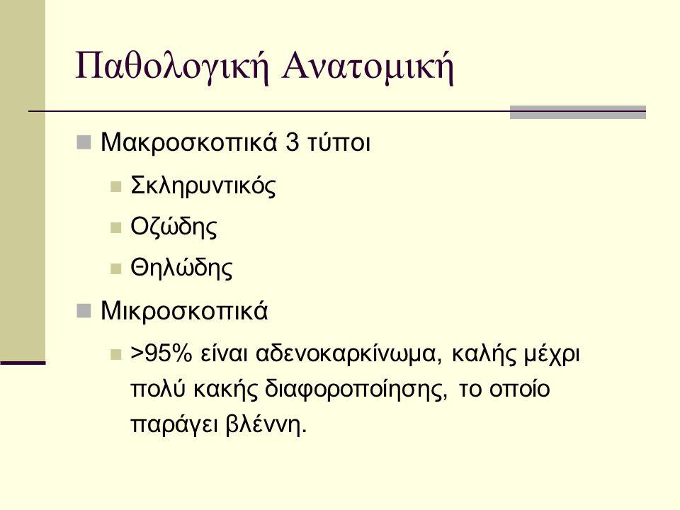 Παθολογική Ανατομική Μακροσκοπικά 3 τύποι Σκληρυντικός Οζώδης Θηλώδης Μικροσκοπικά >95% είναι αδενοκαρκίνωμα, καλής μέχρι πολύ κακής διαφοροποίησης, το οποίο παράγει βλέννη.