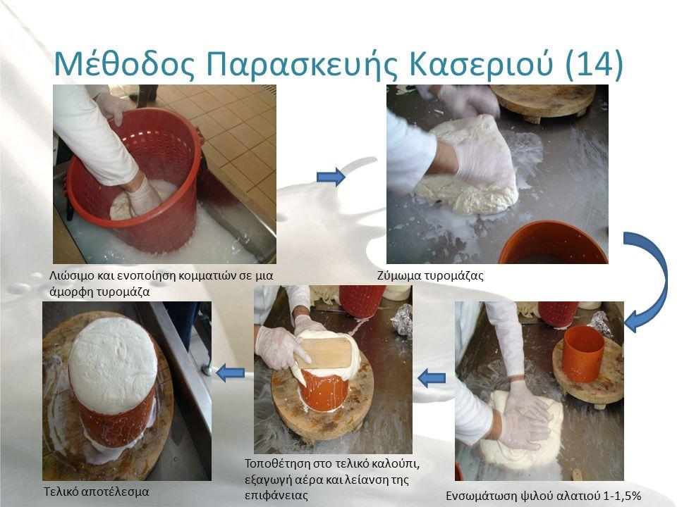 Μέθοδος Παρασκευής Κασεριού (14) Λιώσιμο και ενοποίηση κομματιών σε μια άμορφη τυρομάζα Ζύμωμα τυρομάζας Ενσωμάτωση ψιλού αλατιού 1-1,5% Τοποθέτηση στο τελικό καλούπι, εξαγωγή αέρα και λείανση της επιφάνειας Τελικό αποτέλεσμα