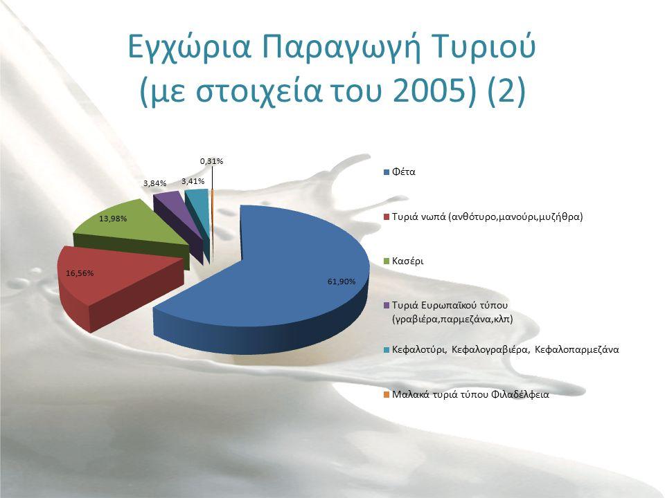 Εγχώρια Παραγωγή Τυριού (με στοιχεία του 2005) (2)