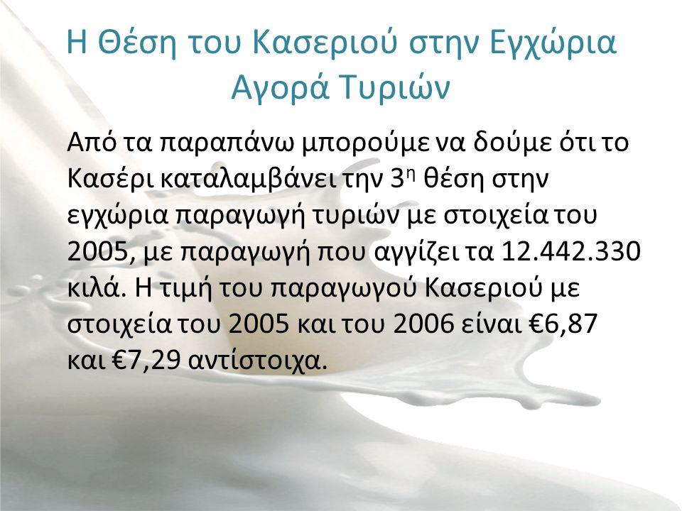 Η Θέση του Κασεριού στην Εγχώρια Αγορά Τυριών Από τα παραπάνω μπορούμε να δούμε ότι το Κασέρι καταλαμβάνει την 3 η θέση στην εγχώρια παραγωγή τυριών με στοιχεία του 2005, με παραγωγή που αγγίζει τα 12.442.330 κιλά.