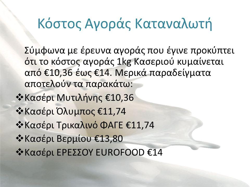 Κόστος Αγοράς Καταναλωτή Σύμφωνα με έρευνα αγοράς που έγινε προκύπτει ότι το κόστος αγοράς 1kg Κασεριού κυμαίνεται από €10,36 έως €14.
