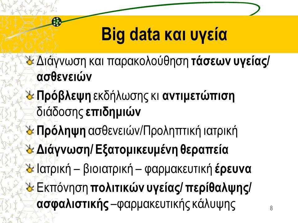 Big data και υγεία Διάγνωση και παρακολούθηση τάσεων υγείας/ ασθενειών Πρόβλεψη εκδήλωσης κι αντιμετώπιση διάδοσης επιδημιών Πρόληψη ασθενειών/Προληπτ