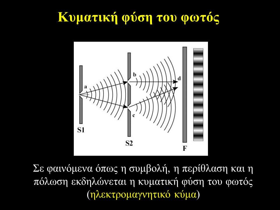 Σε φαινόμενα όπως η συμβολή, η περίθλαση και η πόλωση εκδηλώνεται η κυματική φύση του φωτός (ηλεκτρομαγνητικό κύμα) Κυματική φύση του φωτός