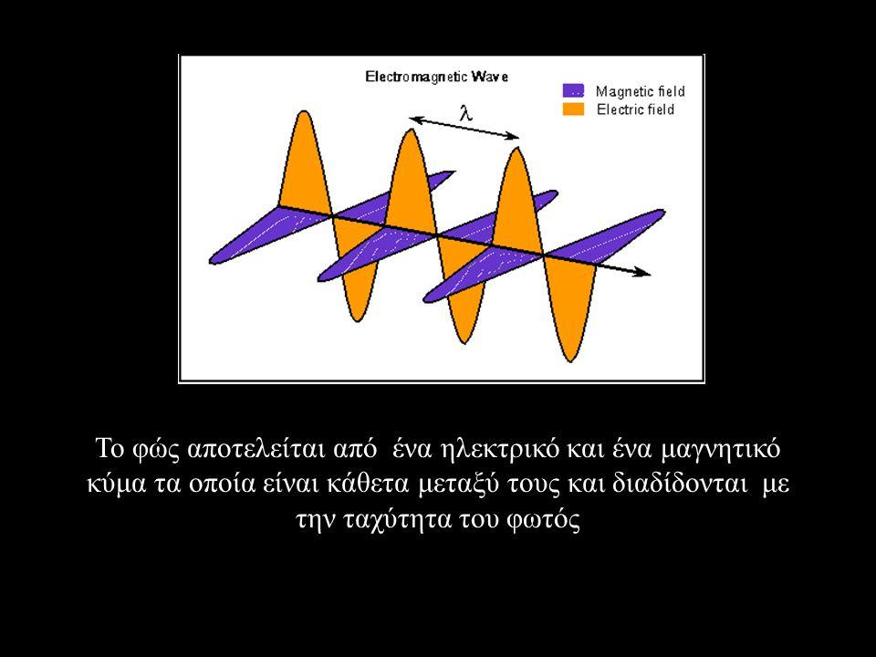 Το φώς αποτελείται από ένα ηλεκτρικό και ένα μαγνητικό κύμα τα οποία είναι κάθετα μεταξύ τους και διαδίδονται με την ταχύτητα του φωτός
