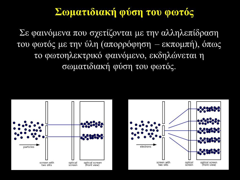 Σε φαινόμενα που σχετίζονται με την αλληλεπίδραση του φωτός με την ύλη (απορρόφηση – εκπομπή), όπως το φωτοηλεκτρικό φαινόμενο, εκδηλώνεται η σωματιδι
