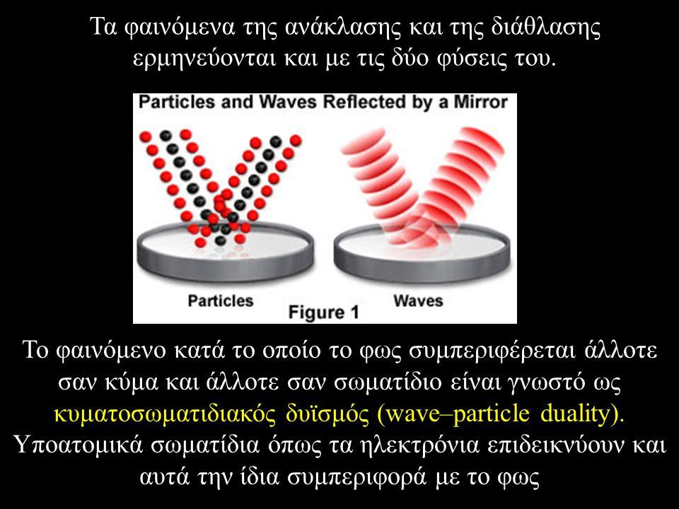 Το φαινόμενο κατά το οποίο το φως συμπεριφέρεται άλλοτε σαν κύμα και άλλοτε σαν σωματίδιο είναι γνωστό ως κυματοσωματιδιακός δυϊσμός (wave–particle duality).
