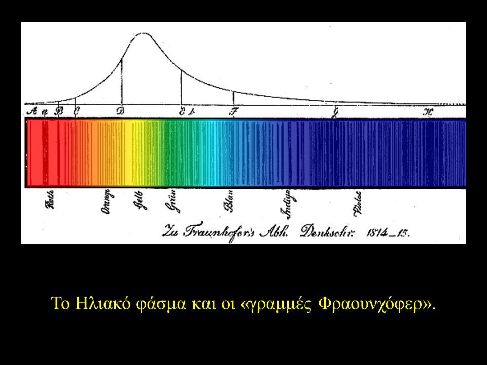 Το Ηλιακό φάσμα και οι «γραμμές Φραουνχόφερ».