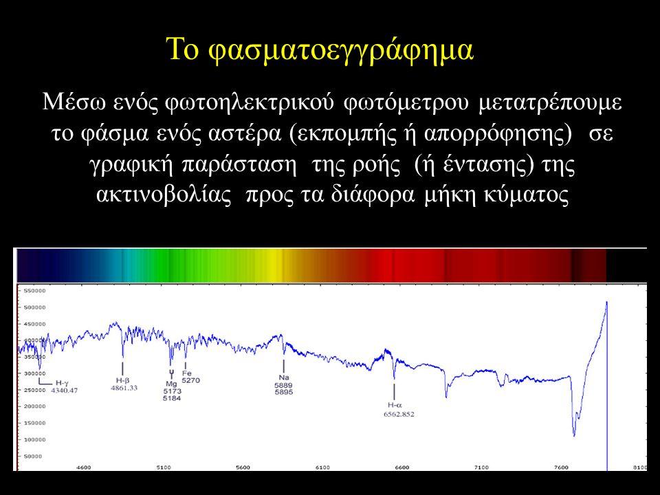 Το φασματοεγγράφημα Μέσω ενός φωτοηλεκτρικού φωτόμετρου μετατρέπουμε το φάσμα ενός αστέρα (εκπομπής ή απορρόφησης) σε γραφική παράσταση της ροής (ή έντασης) της ακτινοβολίας προς τα διάφορα μήκη κύματος