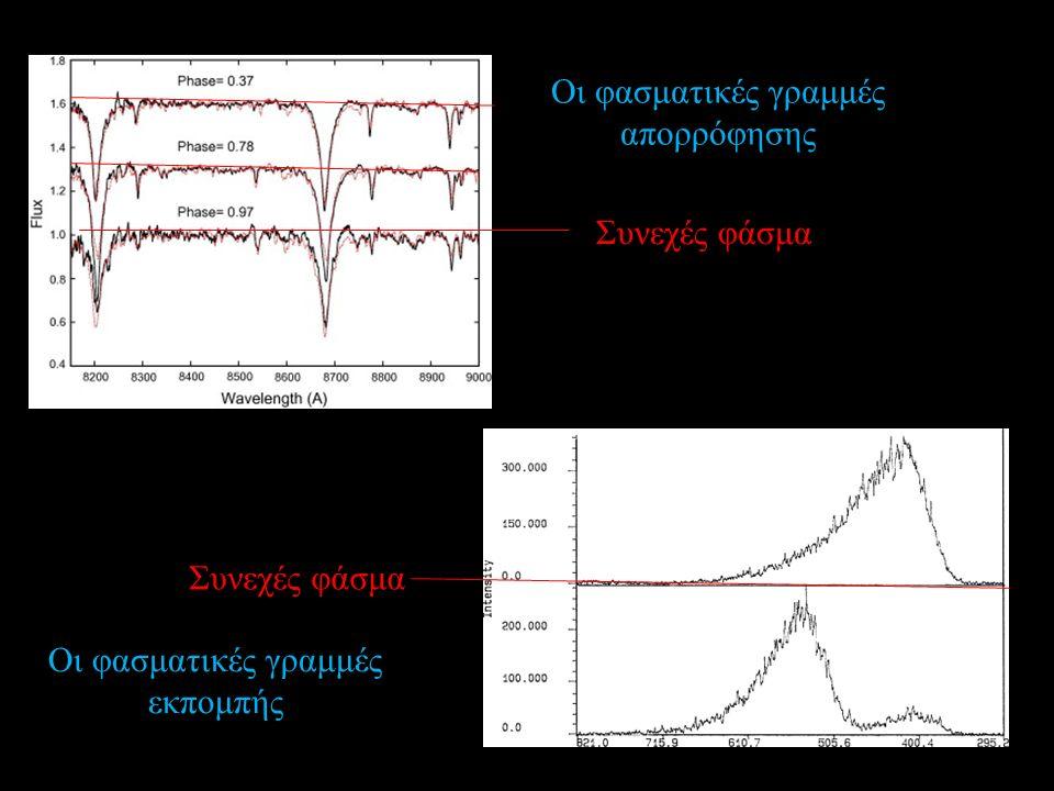Οι φασματικές γραμμές απορρόφησης Οι φασματικές γραμμές εκπομπής Συνεχές φάσμα