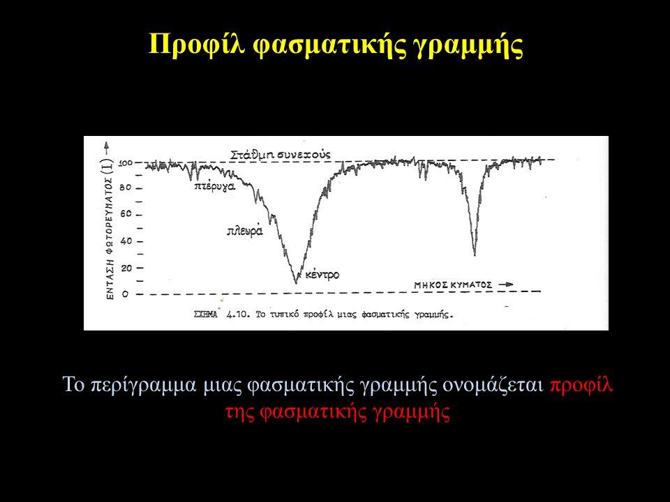 Προφίλ φασματικής γραμμής Το περίγραμμα μιας φασματικής γραμμής ονομάζεται προφίλ της φασματικής γραμμής