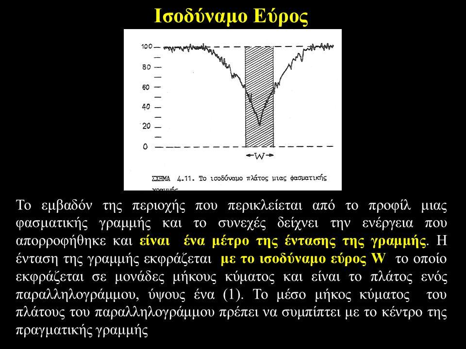 Ισοδύναμο Εύρος Το εμβαδόν της περιοχής που περικλείεται από το προφίλ μιας φασματικής γραμμής και το συνεχές δείχνει την ενέργεια που απορροφήθηκε και είναι ένα μέτρο της έντασης της γραμμής.