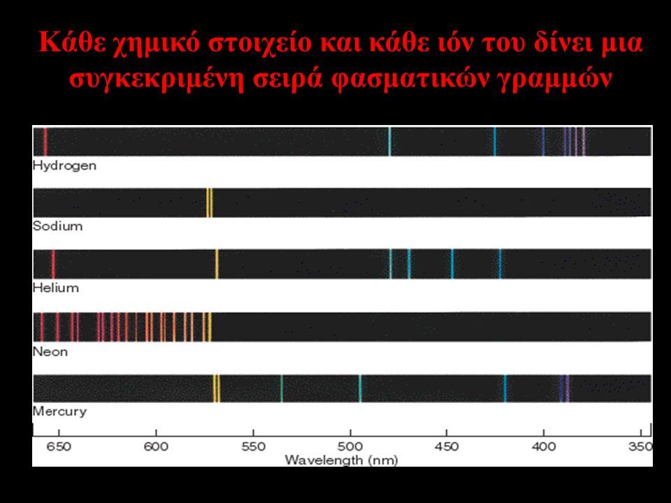Κάθε χημικό στοιχείο και κάθε ιόν του δίνει μια συγκεκριμένη σειρά φασματικών γραμμών