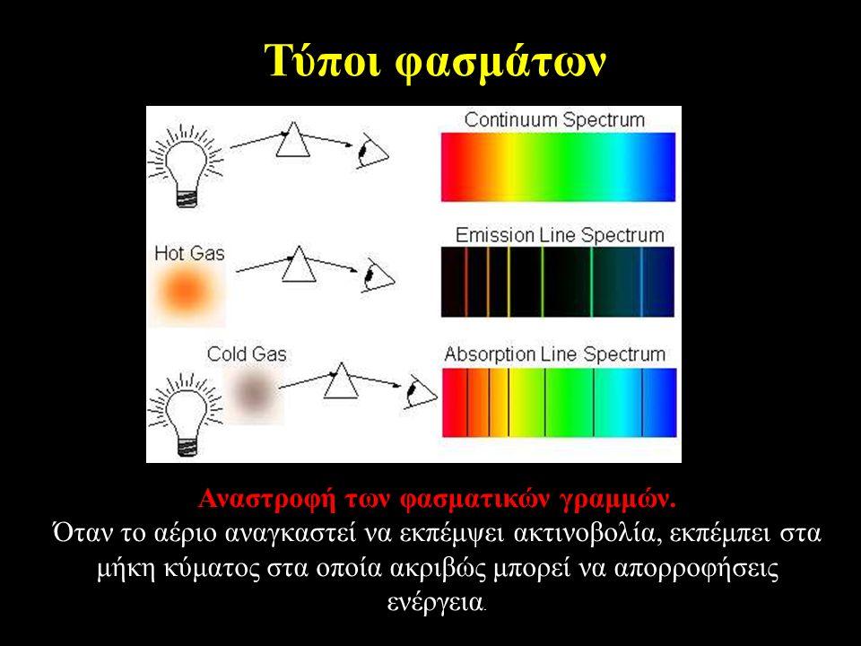 Αναστροφή των φασματικών γραμμών. Όταν το αέριο αναγκαστεί να εκπέμψει ακτινοβολία, εκπέμπει στα μήκη κύματος στα οποία ακριβώς μπορεί να απορροφήσεις