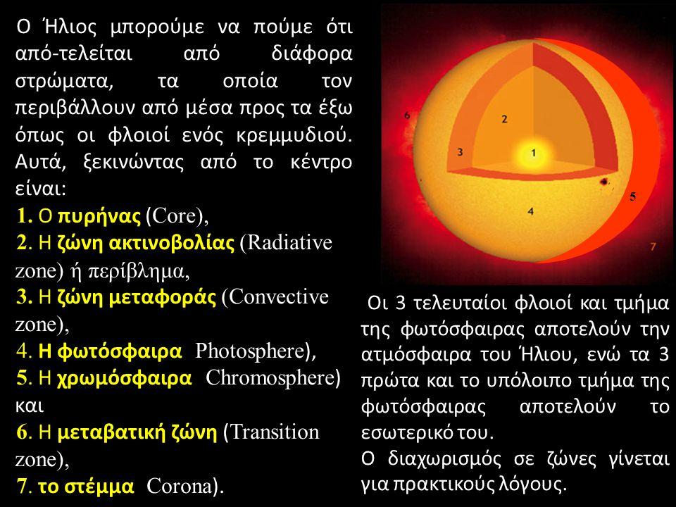 5 Ο Ήλιος μπορούμε να πούμε ότι από-τελείται από διάφορα στρώματα, τα οποία τον περιβάλλουν από μέσα προς τα έξω όπως οι φλοιοί ενός κρεμμυδιού.