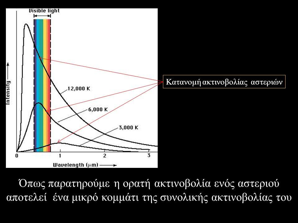 Όπως παρατηρούμε η ορατή ακτινοβολία ενός αστεριού αποτελεί ένα μικρό κομμάτι της συνολικής ακτινοβολίας του Κατανομή ακτινοβολίας αστεριών