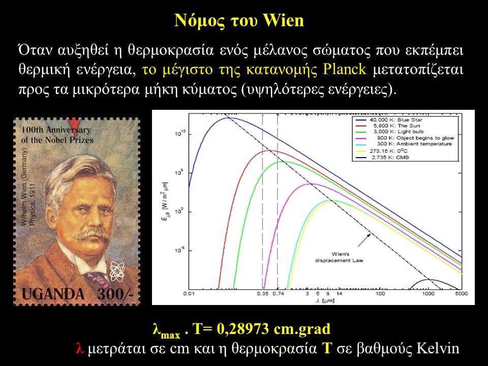 Nόμος του Wien λ max. T= 0,28973 cm.grad όπου το λ μετράται σε cm και η θερμοκρασία T σε βαθμούς Kelvin. Όταν αυξηθεί η θερμοκρασία ενός μέλανος σώματ
